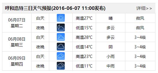 高考最新天气预报 呼和浩特多云天气为主