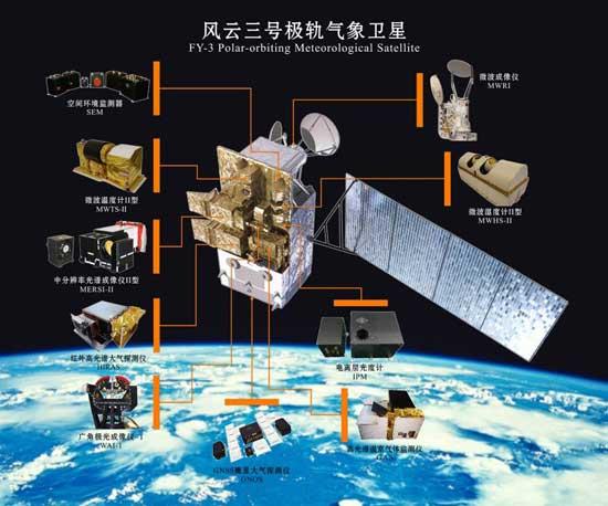 """""""风云三号D""""气象卫星成功升空 可实现全球遥感"""