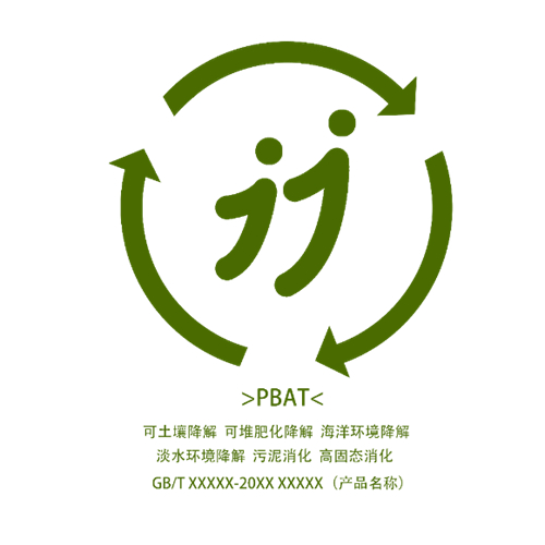 可降解塑料制品分类和标识指南发布