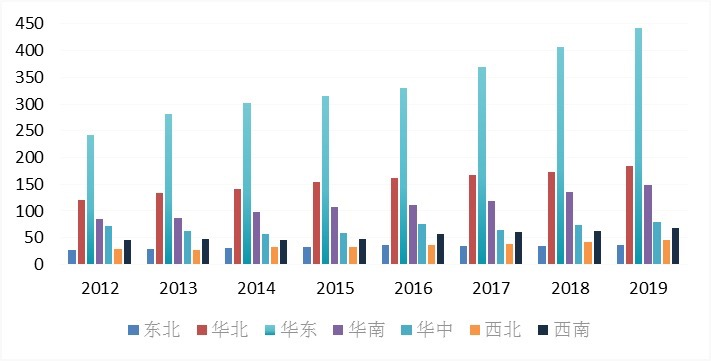 《中国上市公司环境责任信息披露评价报...