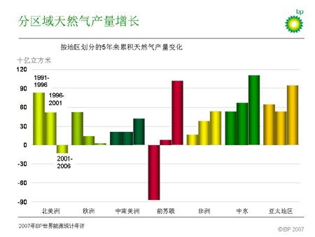 gdp照片_中国经济在增长回落期 GDP连续五个季度回落
