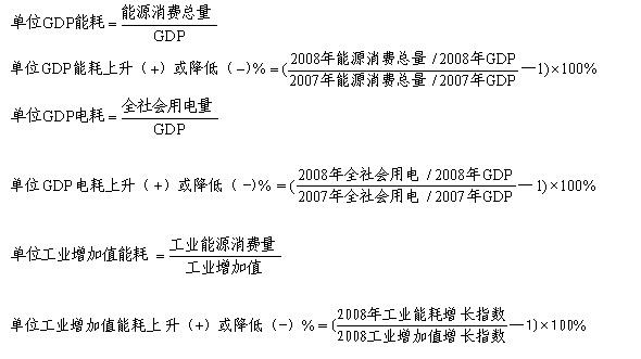 2016年各省gdp_广东各市gdp占比图_2008年各省gdp