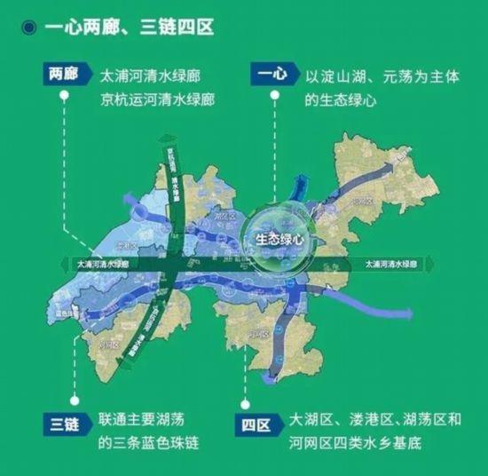 """长三角示范区一周岁:制度创新刷新""""吴根越角"""""""
